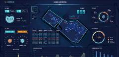 智慧raybet-可视化运行管理平台